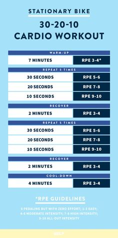 This HIIT cycling wo