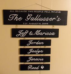 Family Wood Sign- another neat super Saturday idea, maybe with birth-dates on the children??