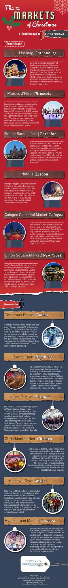 The 12 Markets of Christmas #infographic #Christmas #Travel #infografía