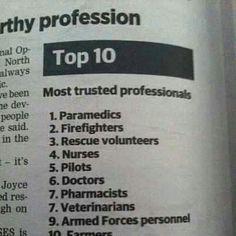 Paramedics made #1 :)