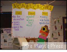 Scarecrow Anchor Chart