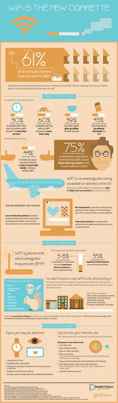 Wi-Fi may be the New Cigarette #infographic