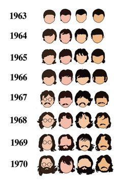 History of the beatles hair infographic  Style, fashion, music