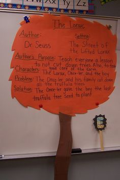 Fun in First Grade: Dr. Seuss  Read The Lorax--Discuss Author's Purpose, Characters, Problem, solution