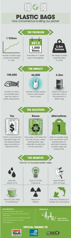 How Plastic Bags Are Killing Our Planet  #infographic #green #sustainability #rmogreen