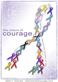 colors of cancer | The Colors of Courage - Fighting cancer, improving quality of life ...