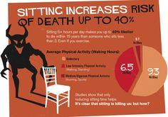 Sitting kills!