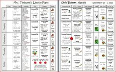 Lesson Plan Template - first grade