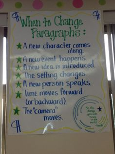 Reminder of when to change paragraphs.