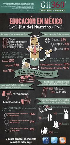 La educación en México #infografia