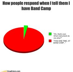 Marching Band Problems// still to this day, as an adult talking about band camp