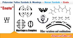 """Picture showing Polynesian tattoo symbol """"enata"""" and its variations and combinations."""