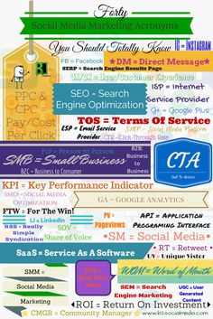 40 Social Media Acronyms You Should Know (Infographic)