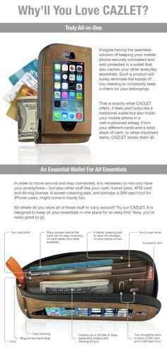 CAZLET :: Redefine The Phone Wallet by KYNEZ — Kickstarter.