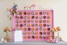Donut walls and Liqu