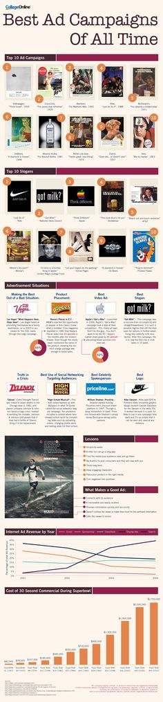 Best Ad Campaigns of All Time. Very interesting for #Marketing people
