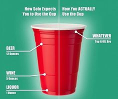 Solo Cup - If You Can't Afford To Tip...