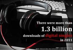 Digital Downloads by NoreenM