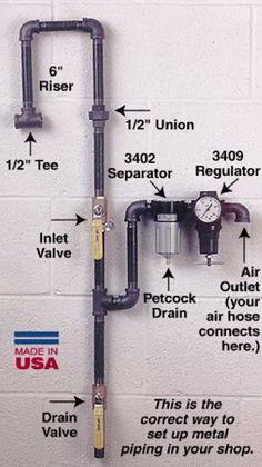 Air compressor water separator - JeepForum.com