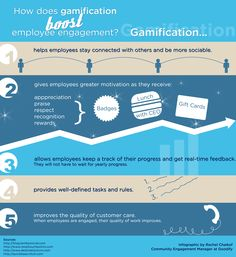 #infographic on how gamification boosts employee engagement by @goodify.