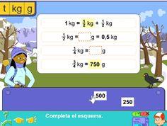 Medidas de Peso: completa el esquema para Segundo Ciclo de Primaria #educacion #online #juegos