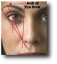 How to properly shape your eyebrows. Video links for plucking, waxing, threading and defining.