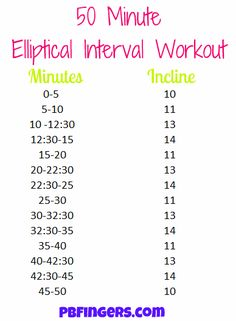 50 Minute Elliptical Interval Workout and I love the elliptical