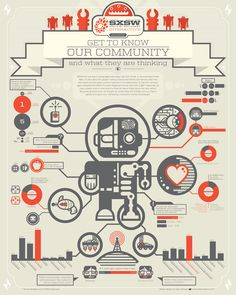 sxsw interactive cool infographic
