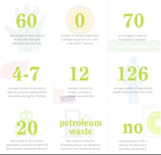 organic beauty facts  #ASbeauty