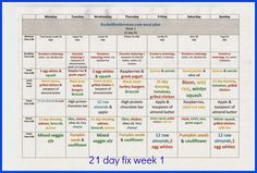 21 day fix shopping list week 1