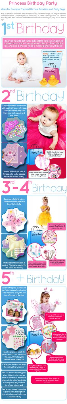 Ideas for Games, Activities and Party Bags for Princess Themed Birthday Parties.