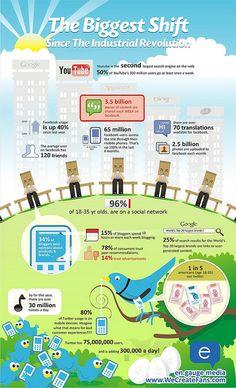 More social media statistics