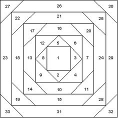 Pineapple Block pattern