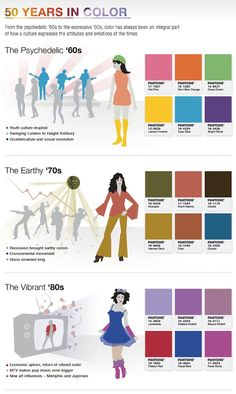 50 Years in color by Pantone.
