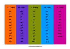 Word+family+poster+and+bookmark+-+at,+et,+it,+ot,+ut+from+Bright ...