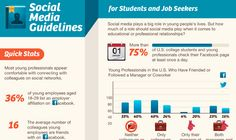 Social Media Guidelines for Students #youthmin #stumin #uthmin #youthministry #fammin
