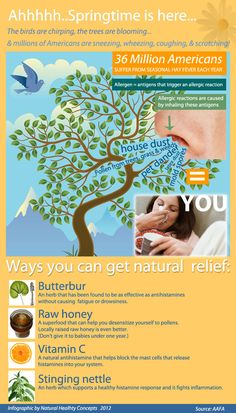 Allergies...blea! 36 Million Americans suffer from allergies! Are you one of them? Try out some natural ways to relieve and support your allergies!