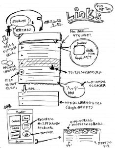 18 Great Examples of Sketched UI Wireframes and Mockups - www.eewee.fr
