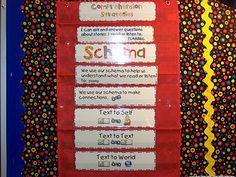 Cute idea...guided reading area