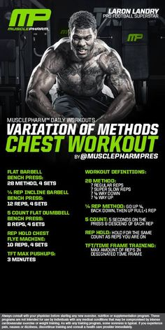 Musclepharm chest workouts gym
