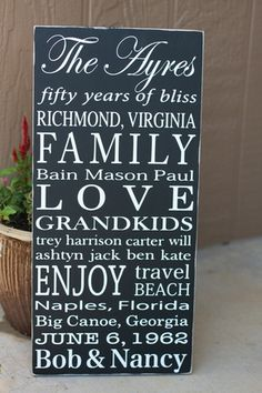 40th Wedding Anniversary Gifts For Parents Ideas : ... Anniversary Gifts: 40th Wedding Anniversary Gifts For My Parents