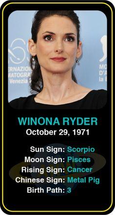 Celeb #Scorpio birthdays: Winona Ryder's astrology info! Sign up here to see more: https://www.astroconnects.com/galleries/celeb-birthday-gallery/scorpio?start=30  #astrology #horoscope #zodiac #birthchart #natalchart #winonaryder