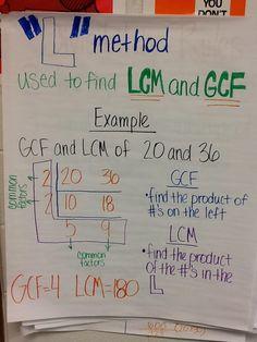 Mrs. White's 6th Grade Math Blog: January 2014