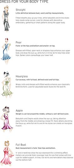 DressFor Your a Body Shape