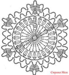 Mostly Crochet: Those amazing crochet shorts! Free charts and written patterns of the motifs!