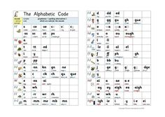 alphabetic code chart of phonic sounds