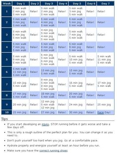 couch to 5k schedule | ROCKET RUN 5K ~ COUCH TO 5K