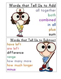 Having this poster hanging up in your room will be a great way to remind students about the different terms used for adding and subtracting. (Precious Holmes)