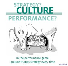 management structure and culture and its effect on business performance A 2003 harvard business school study reported that culture has a significant  effect on an organization's long-term economic performance.