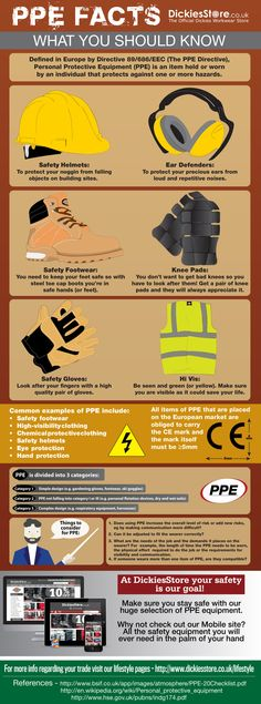 #PPE Facts